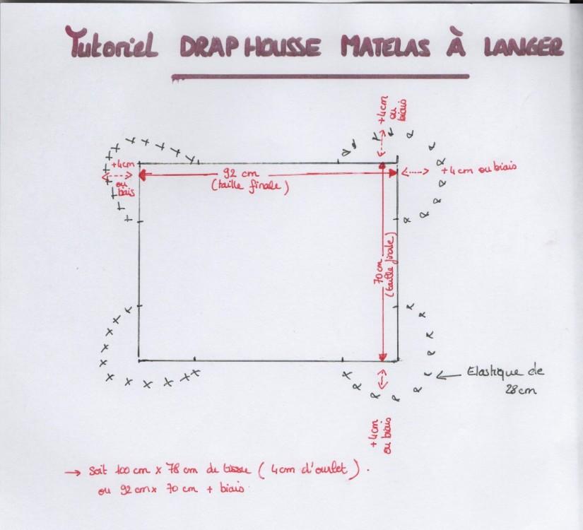 Schéma drap housse pour matelas à langer.jpg